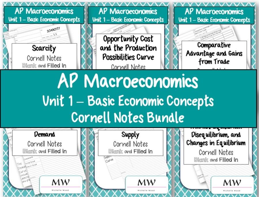 AP Macroeconomics Unit 1 Resources
